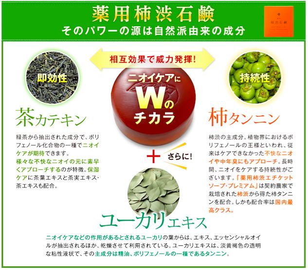 柿渋石鹸の特徴を表す画像
