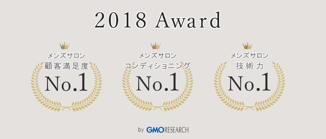 メンズラクシア GMOリサーチ結果