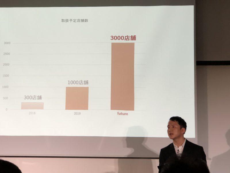 バルクオム の代表取締役CEO・野口卓也氏のプレゼン