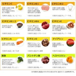 ill_vitamin